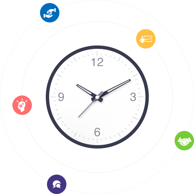 Are you wasting precious time on the buying process?