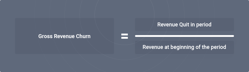 Gross Revenue Churn Rate