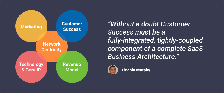 How SaaS Startups Can Implement Customer Success