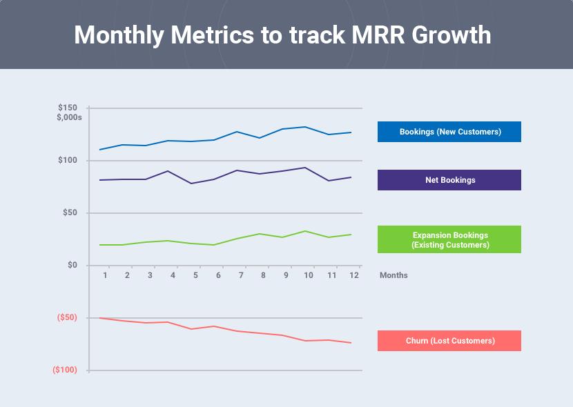 Monthly Metrics