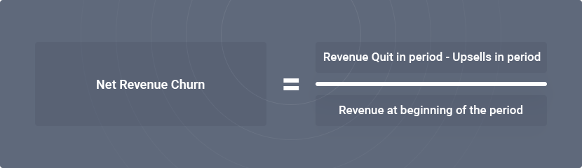 Net Revenue Churn Rate