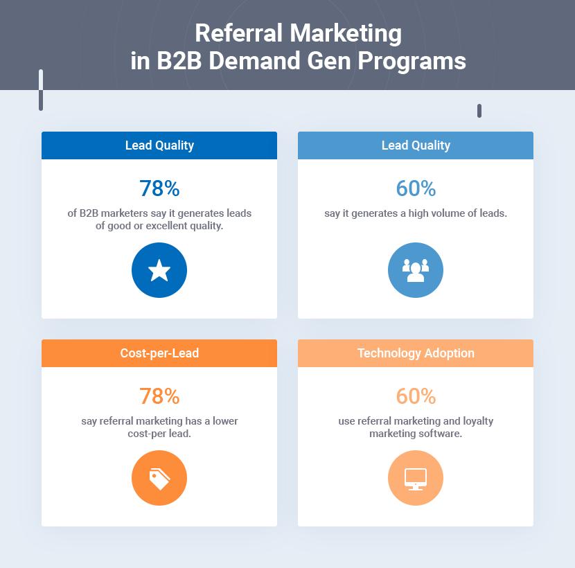 Refferal Marketing